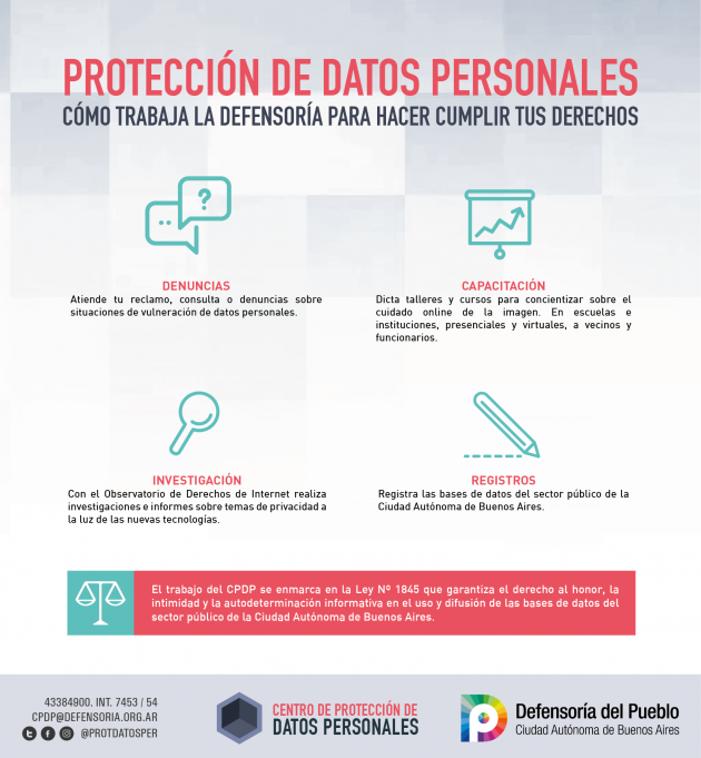 Día Internacional de la Protección de Datos Personales