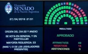 El Senado dio media sanción a la ley que declara la emergencia ocupacional